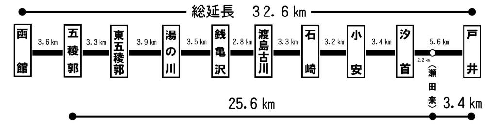 ryakuzu